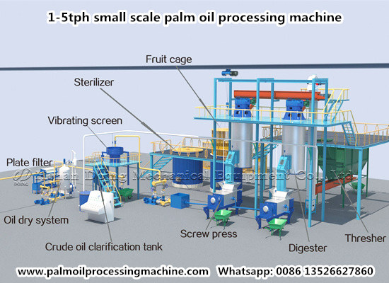 Small scale palm oil processing machine video