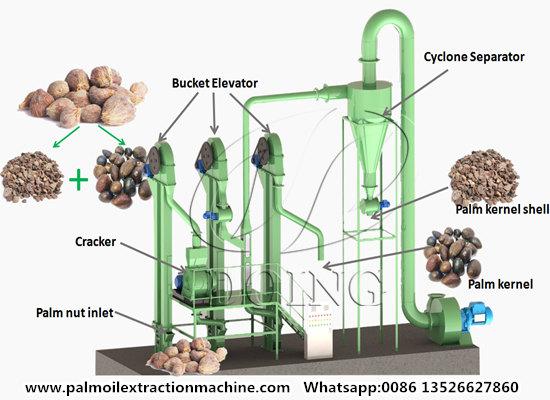 2-3tons per hour palm kernel husking and separating machine running video
