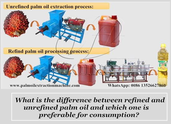 What is the difference between refined and unrefined palm oil and which one is preferable for consumption?