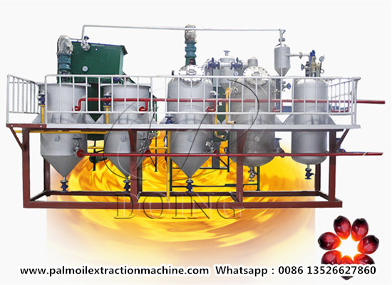 How much does it cost to start a palm oil refinery plant?