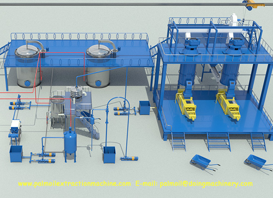 1-5 tons per hour small scale palm oil processing machine 3D animation video