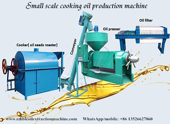 What equipment is needed for palm kernel oil production?