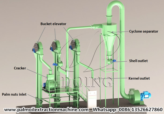 palm kernel cracker and separater machine